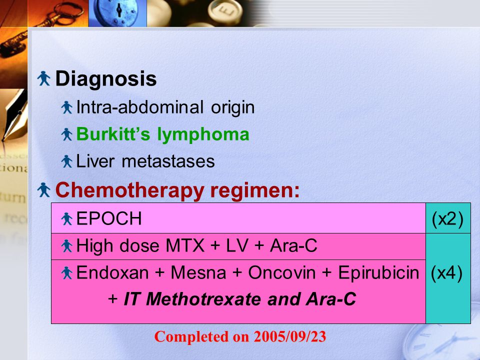 Diagnosis Intra-abdominal origin Burkitt's lymphoma Liver metastases Chemotherapy regimen: EPOCH (x2) High dose MTX + LV + Ara-C Endoxan + Mesna + Oncovin + Epirubicin (x4) + IT Methotrexate and Ara-C Completed on 2005/09/23