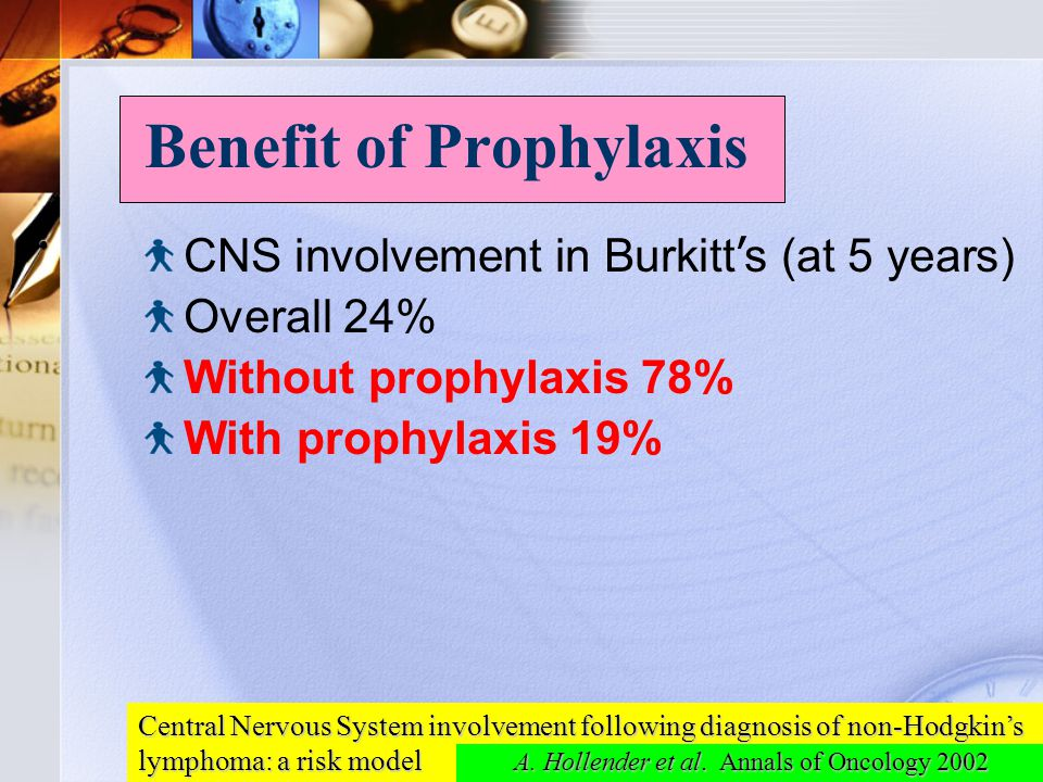 Benefit of Prophylaxis CNS involvement in Burkitt ' s (at 5 years) Overall 24% Without prophylaxis 78% With prophylaxis 19% Central Nervous System involvement following diagnosis of non-Hodgkin's lymphoma: a risk model A.