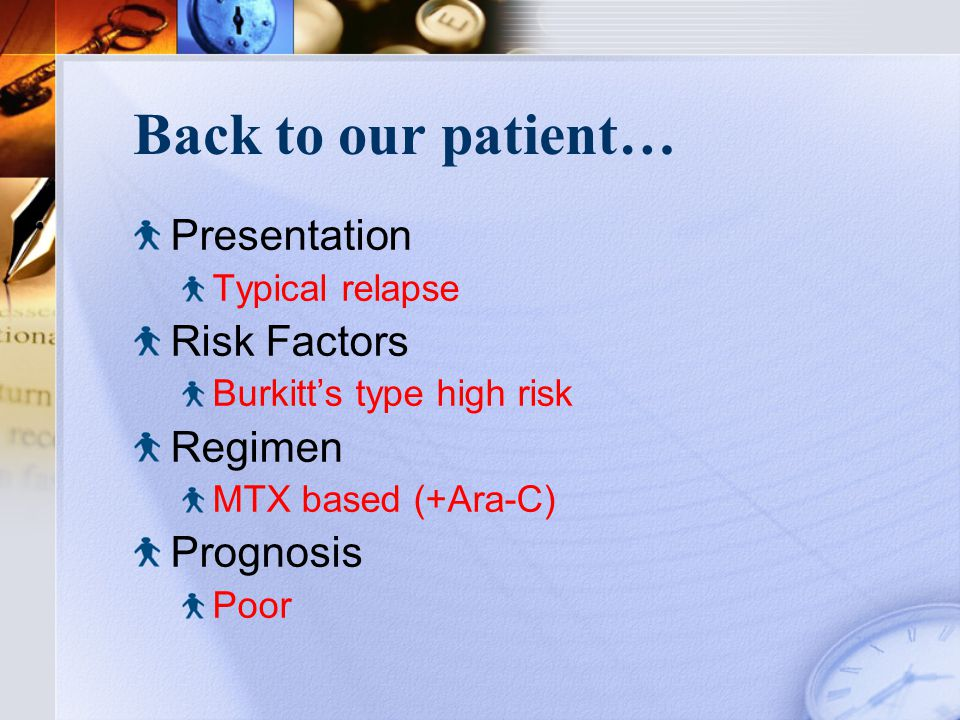 Back to our patient… Presentation Typical relapse Risk Factors Burkitt's type high risk Regimen MTX based (+Ara-C) Prognosis Poor