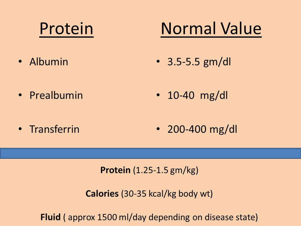Protein Normal Value Albumin Prealbumin Transferrin 3.5-5.5 gm/dl 10-40 mg/dl 200-400 mg/dl Protein (1.25-1.5 gm/kg) Calories (30-35 kcal/kg body wt) Fluid ( approx 1500 ml/day depending on disease state)