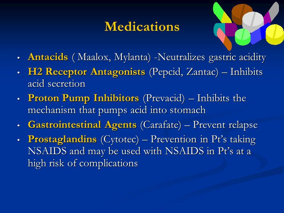 Medications Antacids ( Maalox, Mylanta) -Neutralizes gastric acidity Antacids ( Maalox, Mylanta) -Neutralizes gastric acidity H2 Receptor Antagonists