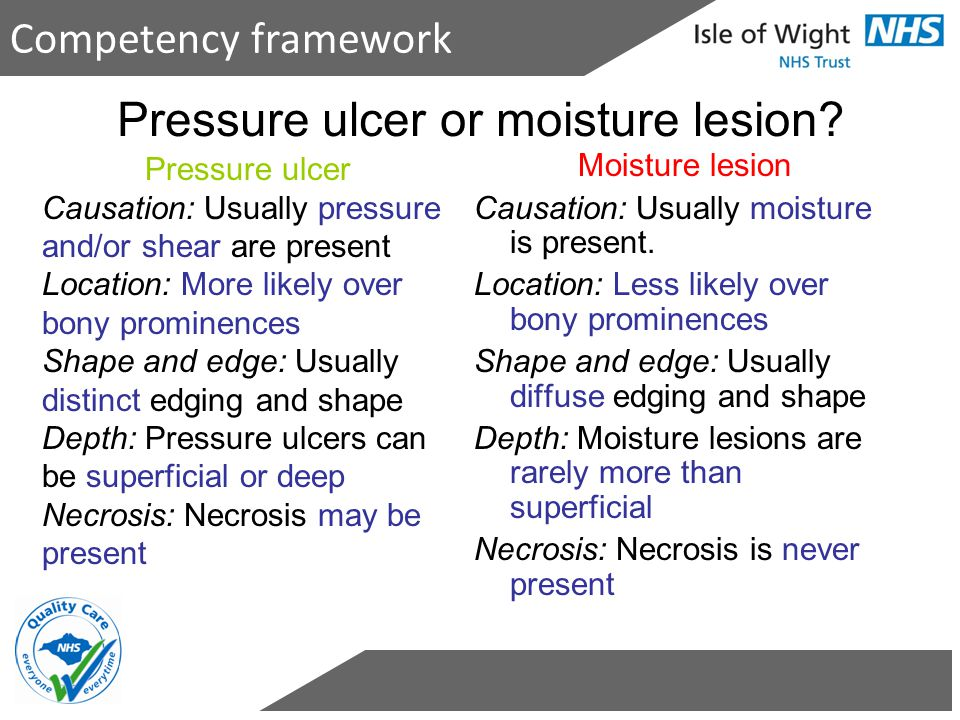 Moisture lesion Causation: Usually moisture is present. Location: Less likely over bony prominences Shape and edge: Usually diffuse edging and shape D