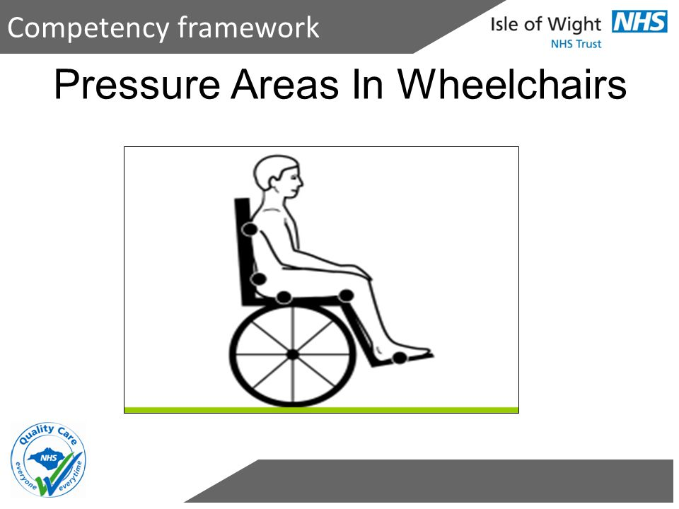 Pressure Areas In Wheelchairs Competency framework