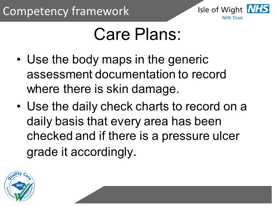 Care Plans: Use the body maps in the generic assessment documentation to record where there is skin damage. Use the daily check charts to record on a