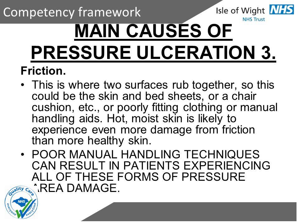 Competency framework Pressure ulcer management.