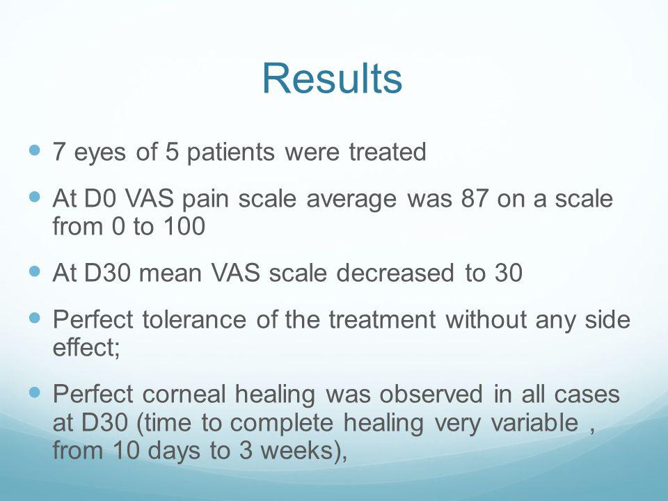 D0D7D15D30 Case 1 (GVHD) Case 2 (Sjogren syndrome) Case 3 (Neuro-trophic ulcer) Case 4 (Aniridia) Case 5 (Stevens Johnson)