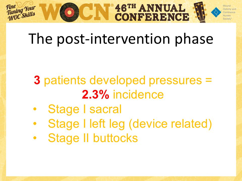The post-intervention phase 3 patients developed pressures = 2.3% incidence Stage I sacral Stage I left leg (device related) Stage II buttocks