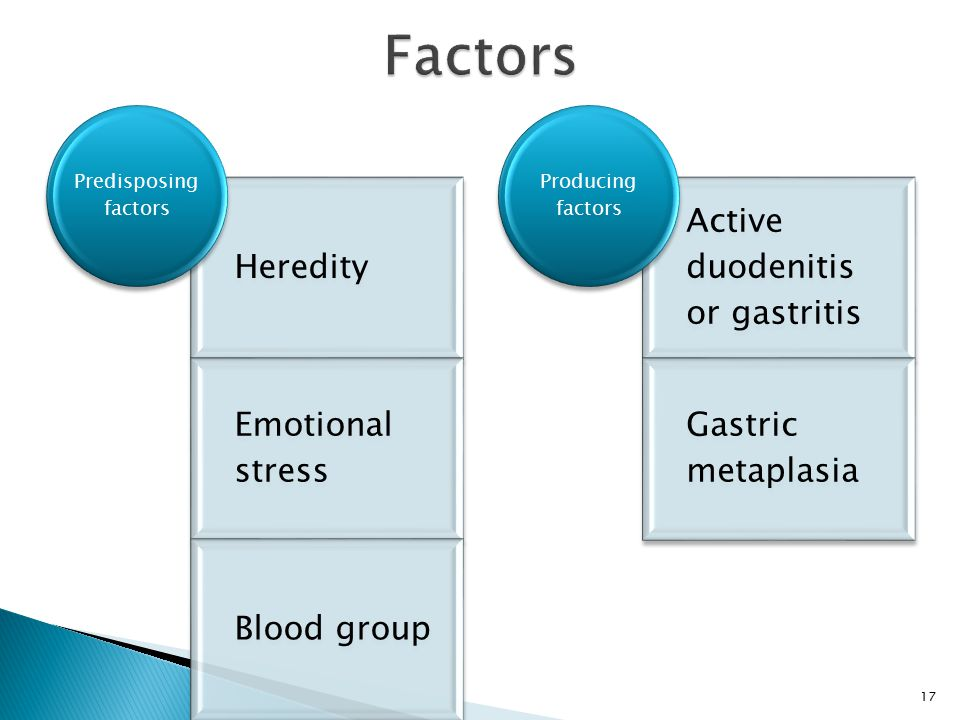 Heredity Emotional stress Blood group Predisposing factors Active duodenitis or gastritis Gastric metaplasia Producing factors 17