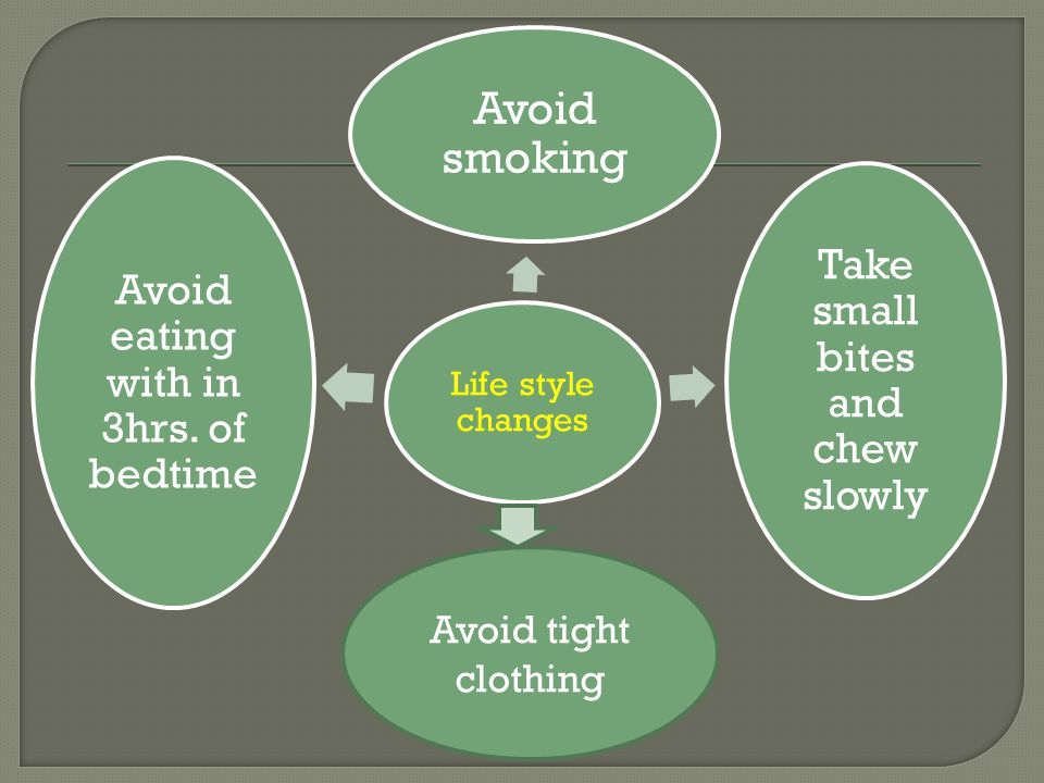 Life style changes Avoid smoking Take small bites and chew slowly Avoid eating with in 3hrs. of bedtime Avoid tight clothing