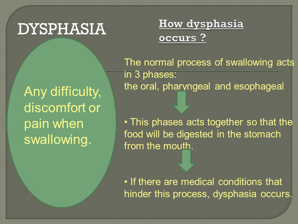 DYSPHASIA The normal process of swallowing acts in 3 phases: the oral, pharyngeal and esophageal This phases acts together so that the food will be di