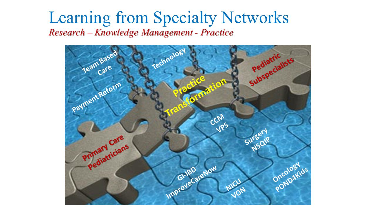 Research – Knowledge Management - Practice Learning from Specialty Networks Research – Knowledge Management - Practice Primary Care Pediatricians Pediatric Subspecialists Practice Transformation Technology Payment Reform Team Based Care Surgery NSQIP Oncology POND4Kids NICU VON GI-IBD ImproveCareNow CCM VPS