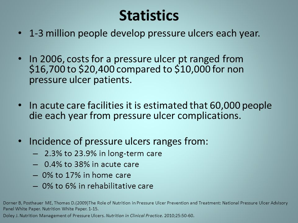 Statistics 1-3 million people develop pressure ulcers each year.