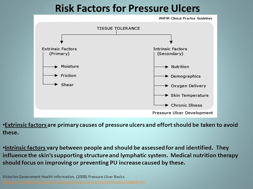 Risk Factors for Pressure Ulcers Extrinsic factors are primary causes of pressure ulcers and effort should be taken to avoid these. Intrinsic factors