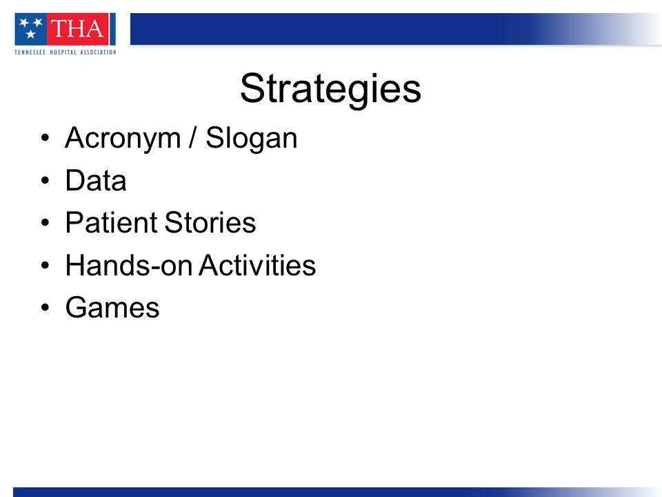 Acronym / Slogan Data Patient Stories Hands-on Activities Games Strategies