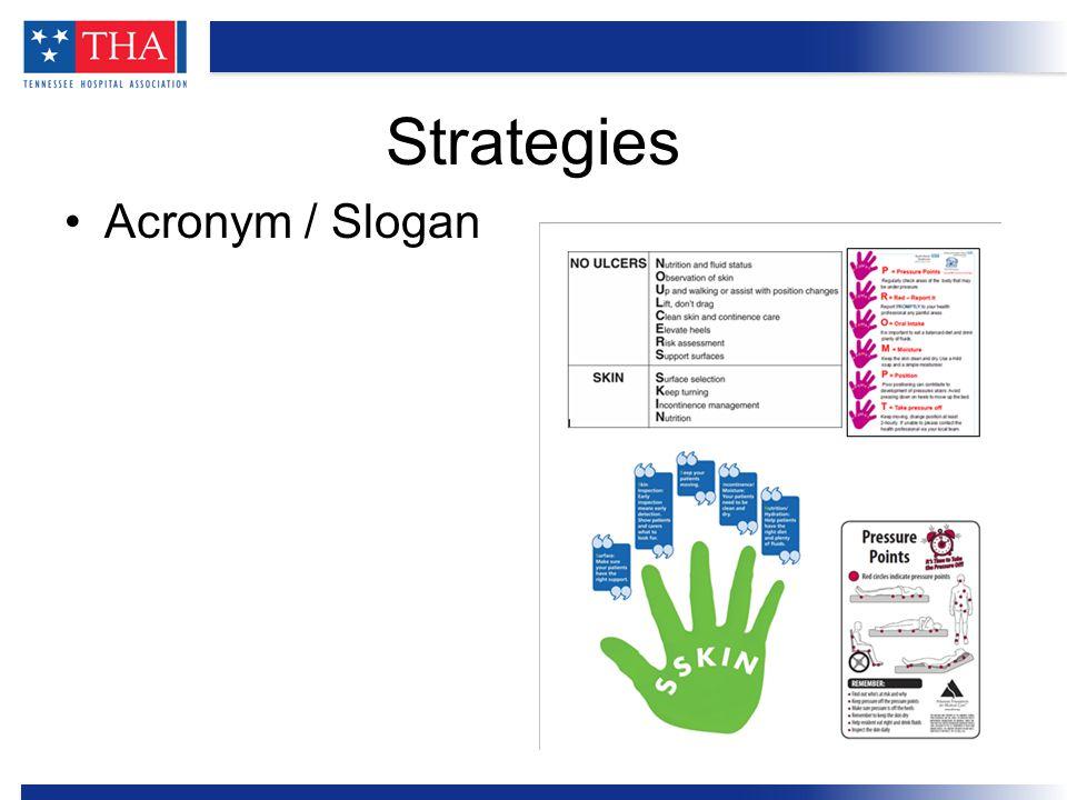 Acronym / Slogan Strategies