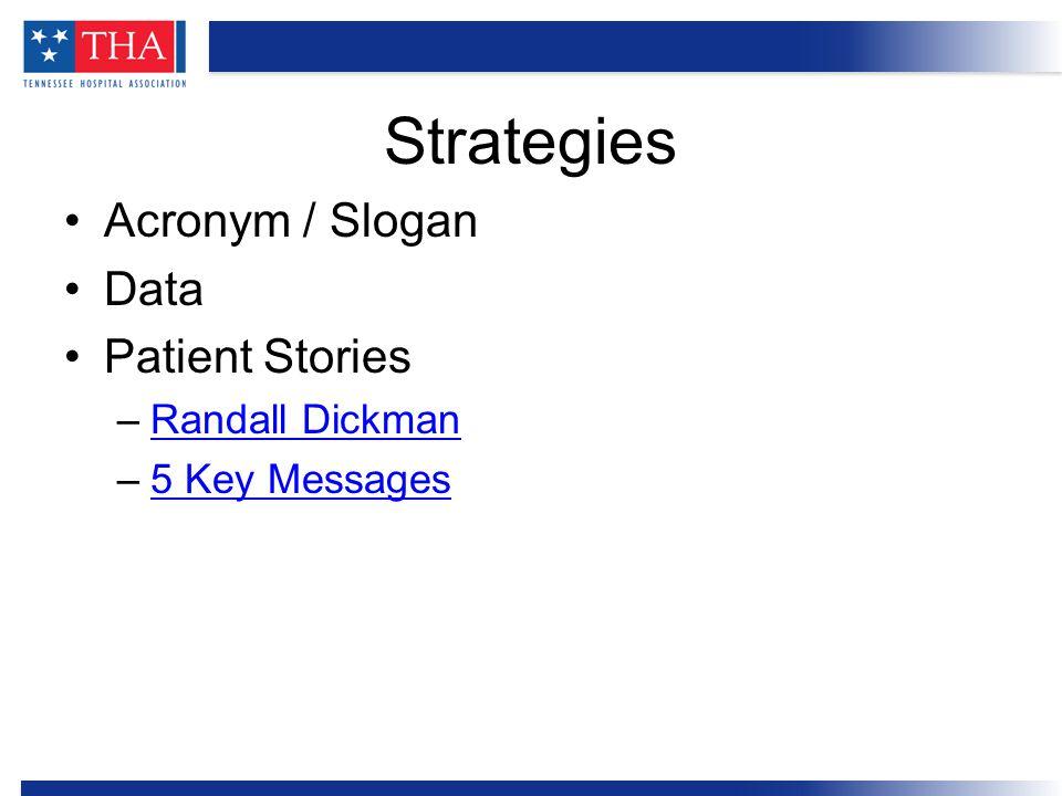 Acronym / Slogan Data Patient Stories –Randall DickmanRandall Dickman –5 Key Messages5 Key Messages Strategies