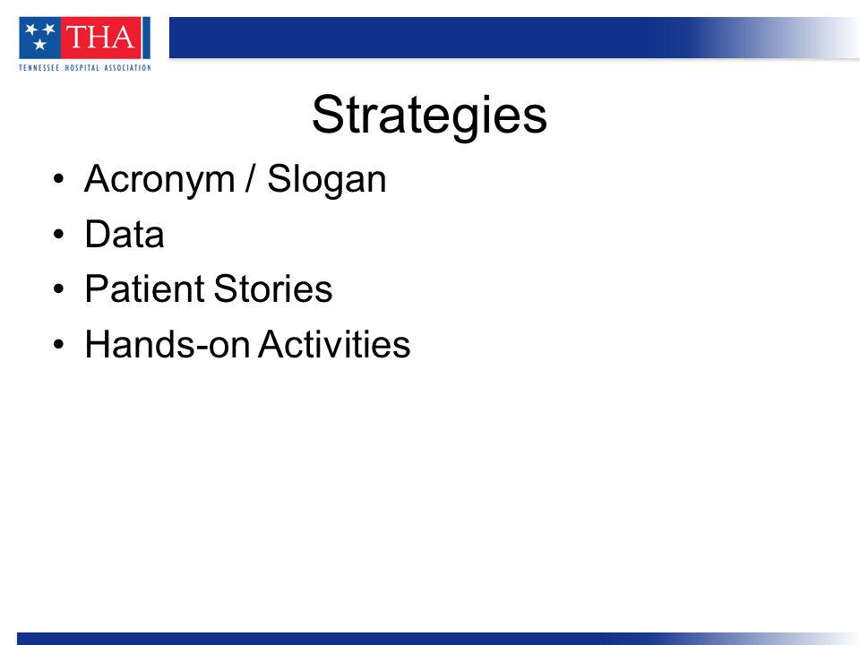 Acronym / Slogan Data Patient Stories Hands-on Activities Strategies