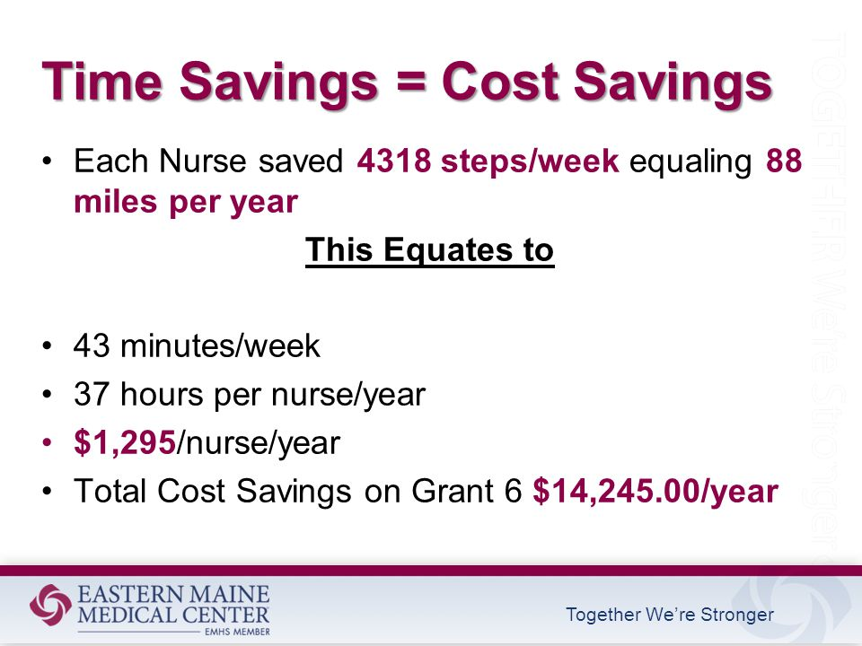 Together We're Stronger Time Savings = Cost Savings Each Nurse saved 4318 steps/week equaling 88 miles per year This Equates to 43 minutes/week 37 hours per nurse/year $1,295/nurse/year Total Cost Savings on Grant 6 $14,245.00/year