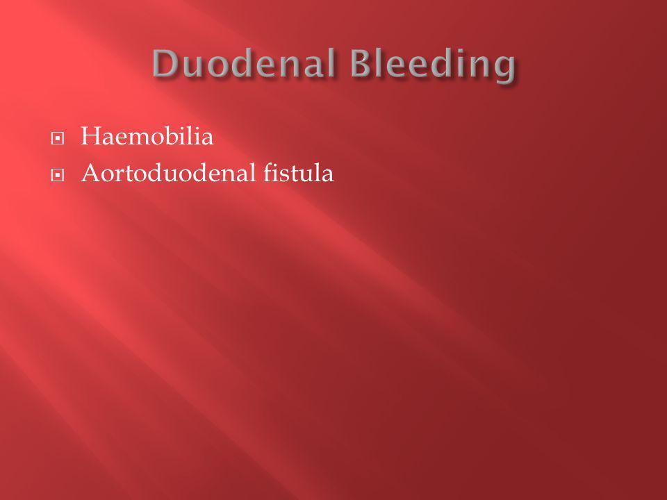  Haemobilia  Aortoduodenal fistula