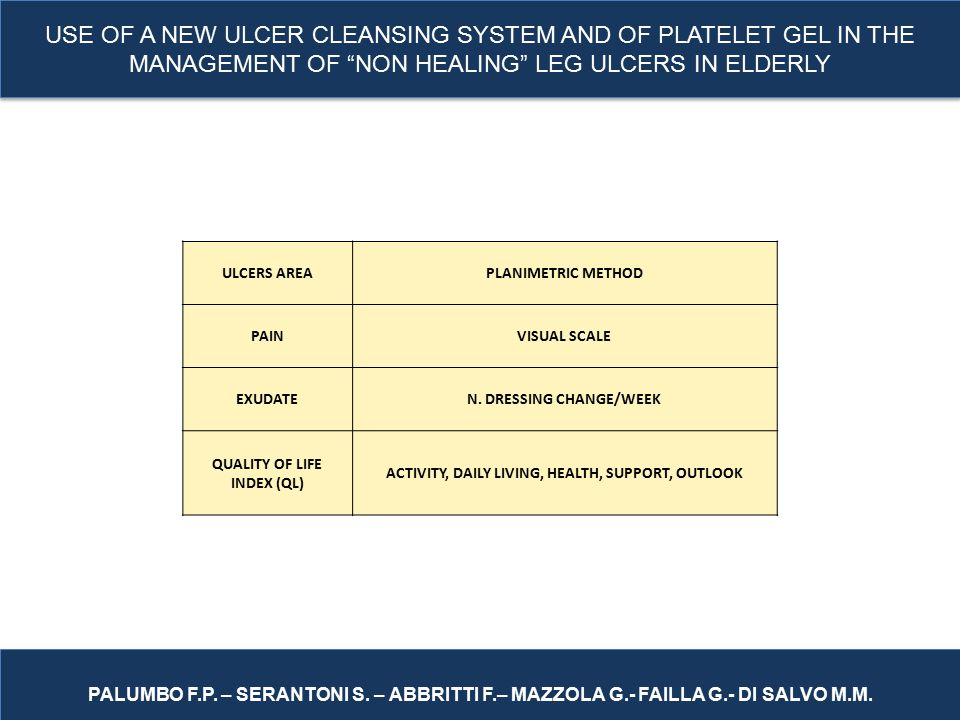 USE OF A NEW SURFACTANT GEL WITH SILVER SULPHADIAZINE IN THE TREATMENT OF CHRONIC LEG ULCERS AND DIABETIC FOOT: ITALIAN MULTICENTRIC EXPERIENCE ULCERS AREAPLANIMETRIC METHOD PAINVISUAL SCALE EXUDATEN.