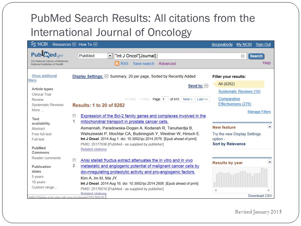PubMed Search Results: All citations from the International Journal of Oncology Revised January 2015