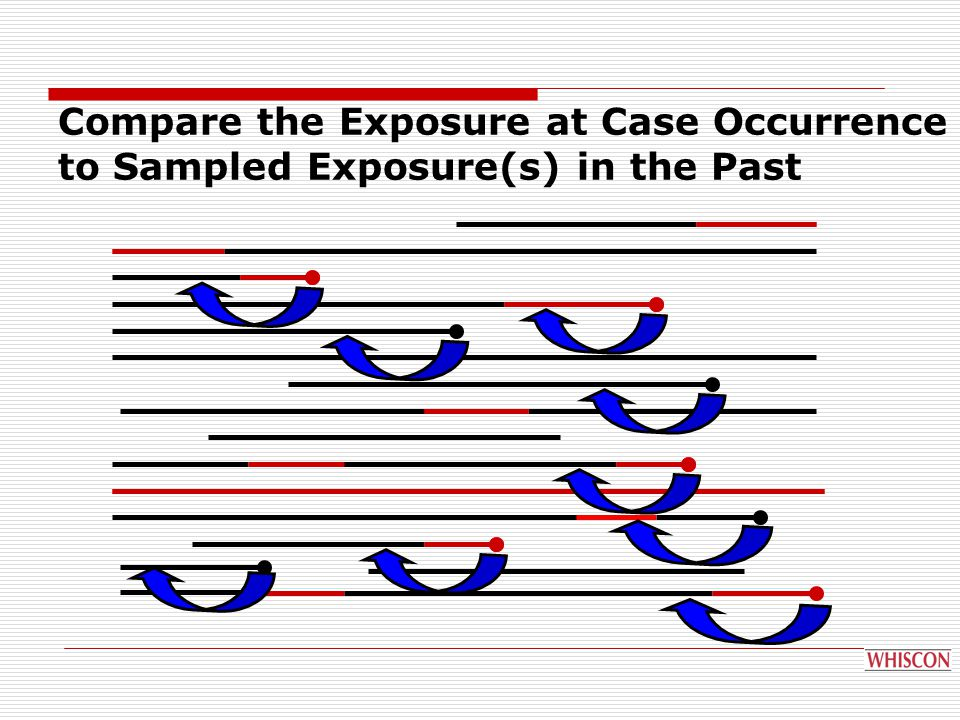 Compare the Exposure at Case Occurrence to Sampled Exposure(s) in the Past