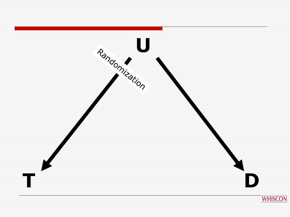TD U Randomization