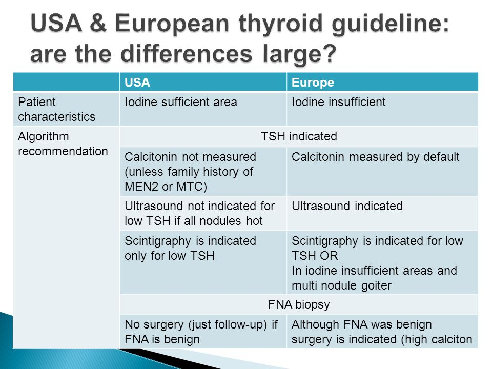 EuropeUSA Iodine insufficientIodine sufficient areaPatient characteristics TSH indicatedAlgorithm recommendation Calcitonin measured by defaultCalcitonin not measured (unless family history of MEN2 or MTC) Ultrasound indicatedUltrasound not indicated for low TSH if all nodules hot Scintigraphy is indicated for low TSH OR In iodine insufficient areas and multi nodule goiter Scintigraphy is indicated only for low TSH FNA biopsy Although FNA was benign surgery is indicated (high calciton No surgery (just follow-up) if FNA is benign