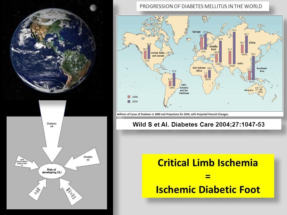 Clinical evolution of PAD infection neuropathy trauma PAD metabolic imbalance diabetic immunopathy