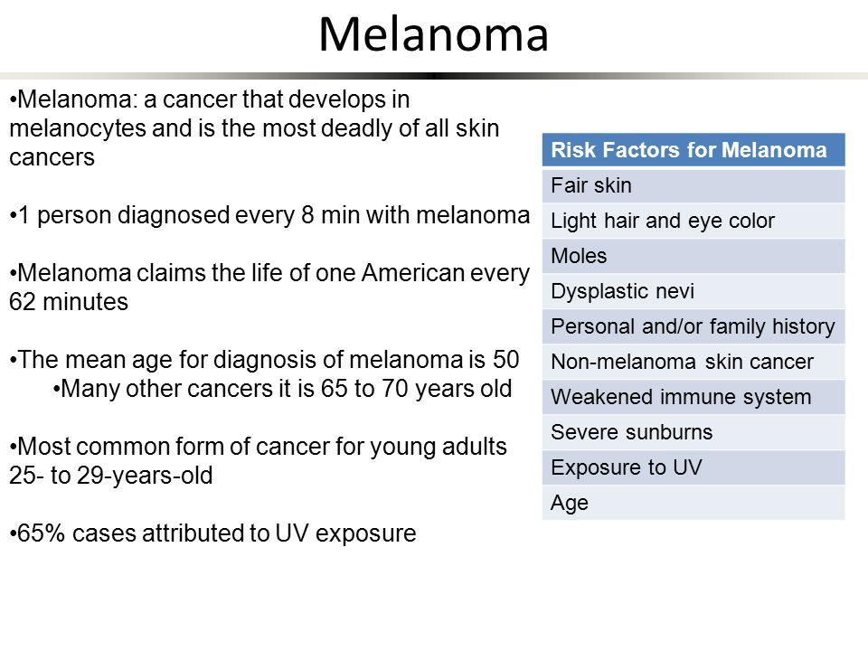 Melanoma Melanoma: a cancer that develops in melanocytes and is the most deadly of all skin cancers 1 person diagnosed every 8 min with melanoma Melanoma claims the life of one American every 62 minutes The mean age for diagnosis of melanoma is 50 Many other cancers it is 65 to 70 years old Most common form of cancer for young adults 25- to 29-years-old 65% cases attributed to UV exposure Risk Factors for Melanoma Fair skin Light hair and eye color Moles Dysplastic nevi Personal and/or family history Non-melanoma skin cancer Weakened immune system Severe sunburns Exposure to UV Age