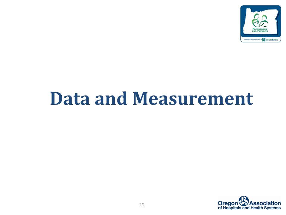 Data and Measurement 19