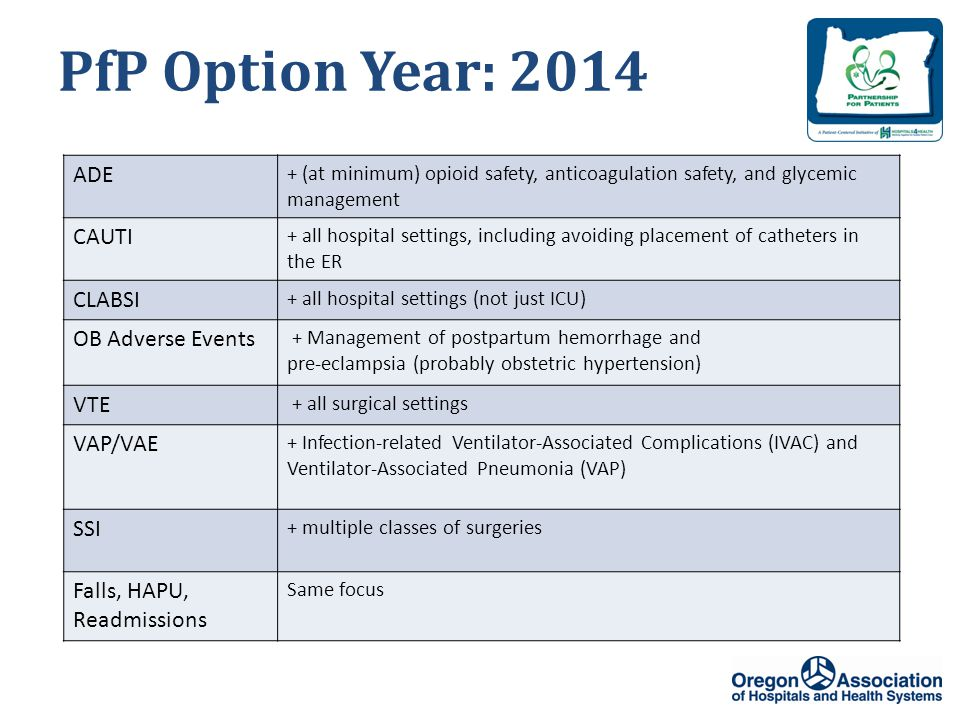 PfP Option Year: 2014 ADE + (at minimum) opioid safety, anticoagulation safety, and glycemic management CAUTI + all hospital settings, including avoiding placement of catheters in the ER CLABSI + all hospital settings (not just ICU) OB Adverse Events + Management of postpartum hemorrhage and pre-eclampsia (probably obstetric hypertension) VTE + all surgical settings VAP/VAE + Infection-related Ventilator-Associated Complications (IVAC) and Ventilator-Associated Pneumonia (VAP) SSI + multiple classes of surgeries Falls, HAPU, Readmissions Same focus
