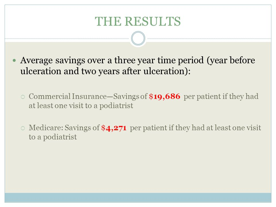 THE RESULTS Average savings over a three year time period (year before ulceration and two years after ulceration):  Commercial Insurance—Savings of $19,686 per patient if they had at least one visit to a podiatrist  Medicare: Savings of $4,271 per patient if they had at least one visit to a podiatrist