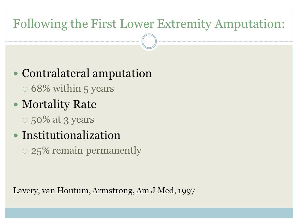 Following the First Lower Extremity Amputation: Contralateral amputation  68% within 5 years Mortality Rate  50% at 3 years Institutionalization  25% remain permanently Lavery, van Houtum, Armstrong, Am J Med, 1997