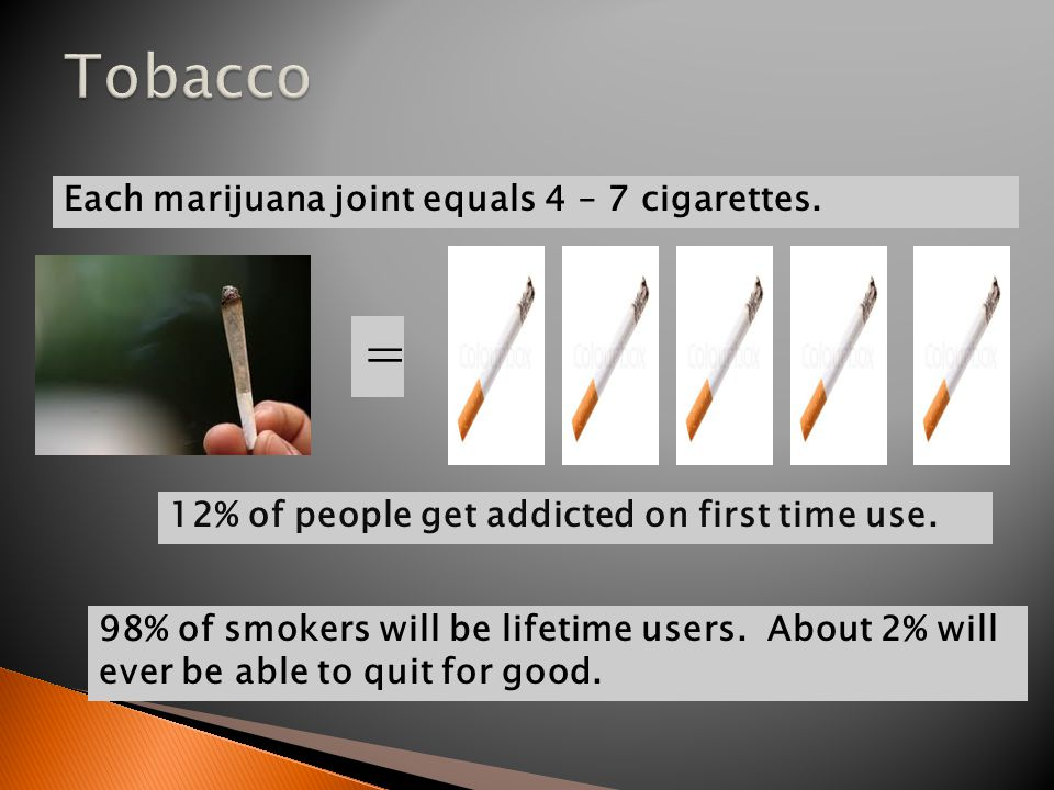 98% of smokers will be lifetime users. About 2% will ever be able to quit for good. 12% of people get addicted on first time use. Each marijuana joint