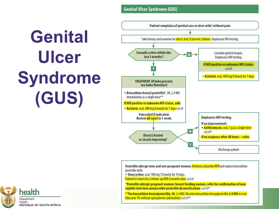 Genital Ulcer Syndrome (GUS)