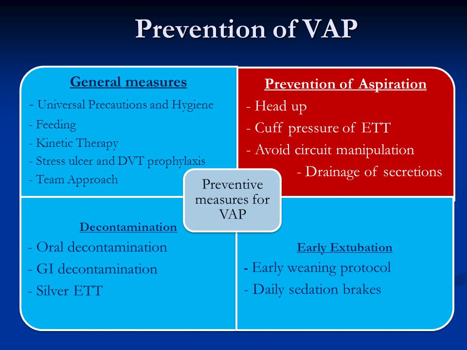 General measures - Universal Precautions and Hygiene - Feeding - Kinetic Therapy - Stress ulcer and DVT prophylaxis - Team Approach Prevention of Aspi