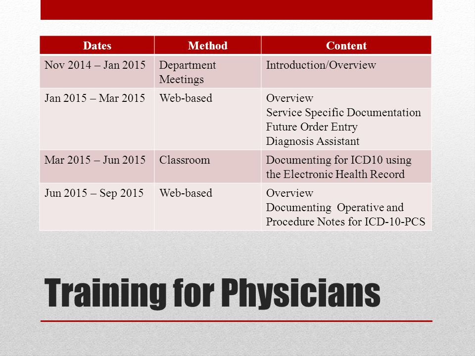 Training for Physicians DatesMethodContent Nov 2014 – Jan 2015Department Meetings Introduction/Overview Jan 2015 – Mar 2015Web-basedOverview Service Specific Documentation Future Order Entry Diagnosis Assistant Mar 2015 – Jun 2015ClassroomDocumenting for ICD10 using the Electronic Health Record Jun 2015 – Sep 2015Web-basedOverview Documenting Operative and Procedure Notes for ICD-10-PCS