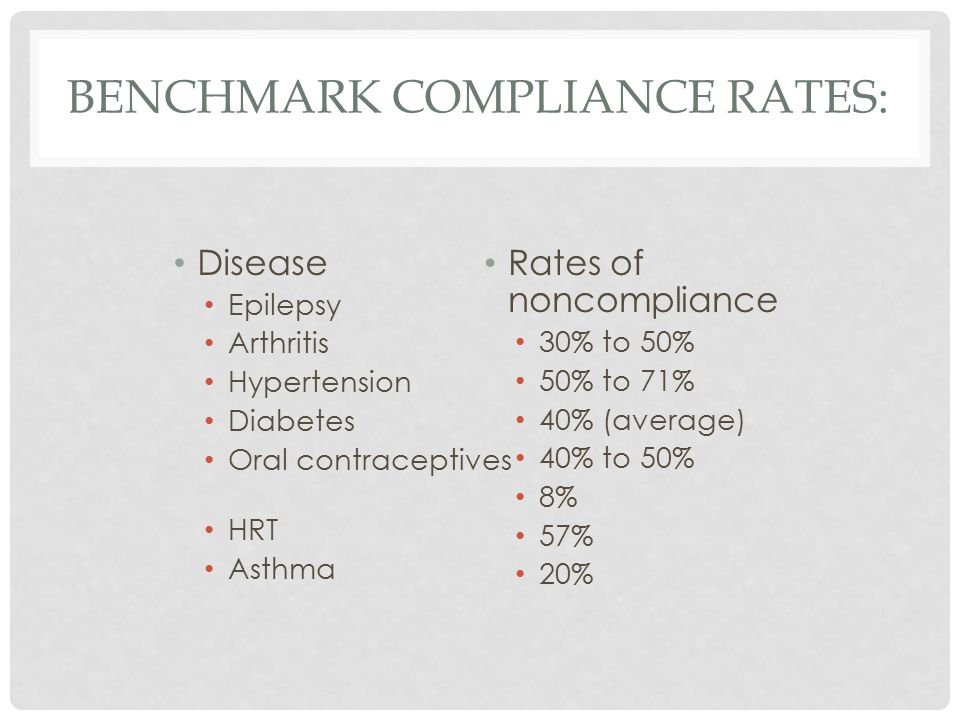 BENCHMARK COMPLIANCE RATES: Disease Epilepsy Arthritis Hypertension Diabetes Oral contraceptives HRT Asthma Rates of noncompliance 30% to 50% 50% to 71% 40% (average) 40% to 50% 8% 57% 20%