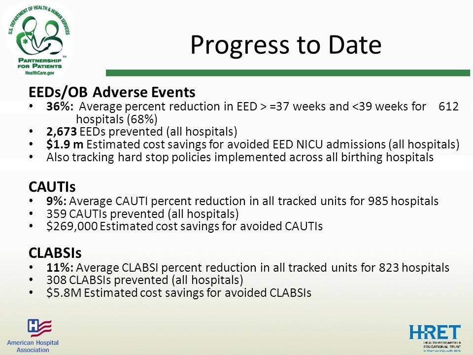 Progress to Date EEDs/OB Adverse Events 36%: Average percent reduction in EED > =37 weeks and <39 weeks for 612 hospitals (68%) 2,673 EEDs prevented (all hospitals) $1.9 m Estimated cost savings for avoided EED NICU admissions (all hospitals) Also tracking hard stop policies implemented across all birthing hospitals CAUTIs 9%: Average CAUTI percent reduction in all tracked units for 985 hospitals 359 CAUTIs prevented (all hospitals) $269,000 Estimated cost savings for avoided CAUTIs CLABSIs 11%: Average CLABSI percent reduction in all tracked units for 823 hospitals 308 CLABSIs prevented (all hospitals) $5.8M Estimated cost savings for avoided CLABSIs