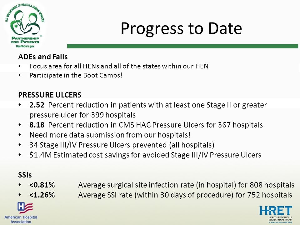 Progress to Date VTEs 0.57 Average percent reduction in Post-op PE/ DVT (AHRQ PSI 12) rate for 360 hospitals 12.7Average percent reduction in Potentially Preventable VTE for 330 hospitals VAPs 21 Average percent reduction in ventilator-associated pneumonia rate in ICU for 486 hospitals 152ICU VAPs prevented (all hospitals) $6.5m Estimated projected cost savings for avoided ICU VAPs (all hospitals) READMISSIONS 1.8 Average percent reduction for 30 day all cause readmission rate for 829 hospitals 2.7Average percent reduction for Heart Failure 30 day all cause readmission rate for 258 hospitals