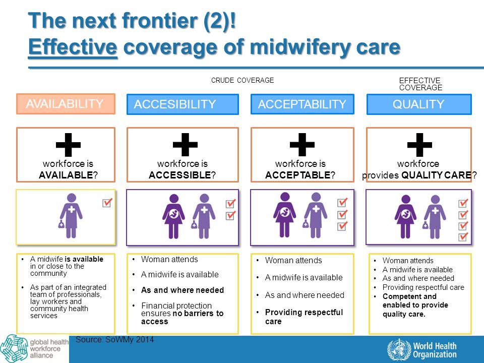 11 | The next frontier (2). Effective coverage of midwifery care workforce is AVAILABLE.