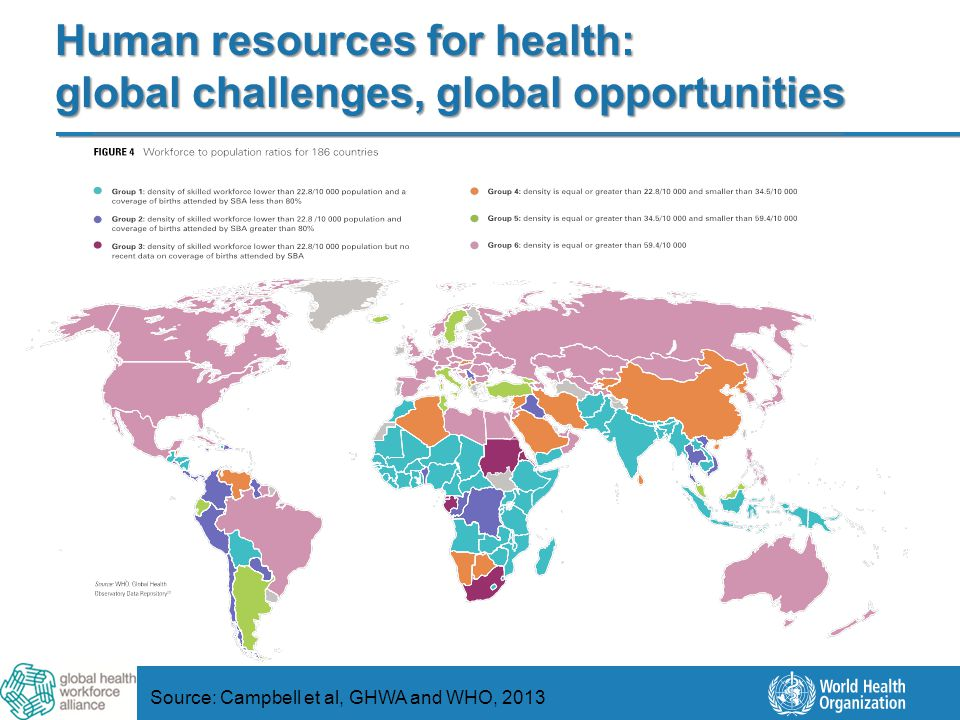 2 |2 | Human resources for health: global challenges, global opportunities Source: Campbell et al, GHWA and WHO, 2013