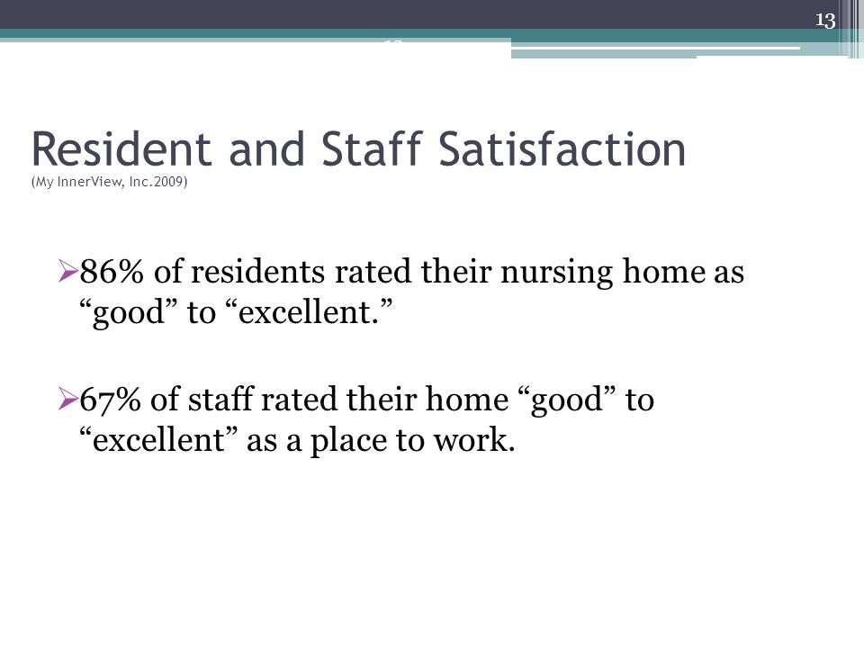 """13 Resident and Staff Satisfaction (My InnerView, Inc.2009)  86% of residents rated their nursing home as """"good"""" to """"excellent.""""  67% of staff rated"""