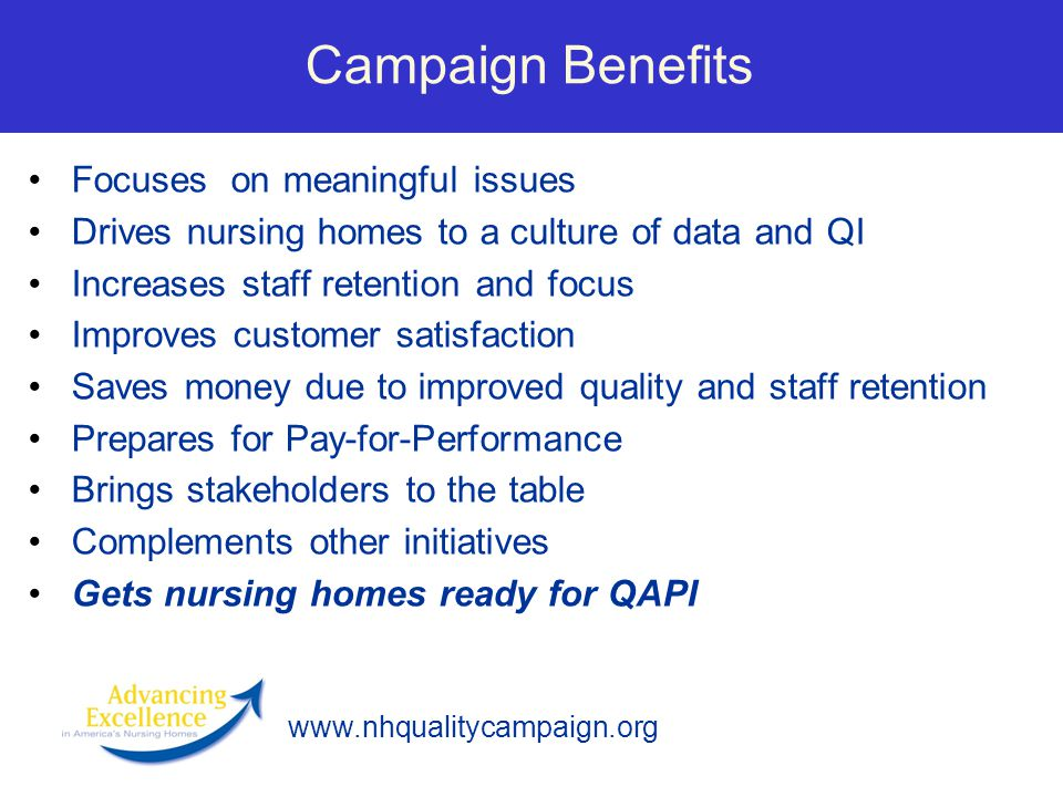 www.nhqualitycampaign.org Campaign Benefits Focuses on meaningful issues Drives nursing homes to a culture of data and QI Increases staff retention an