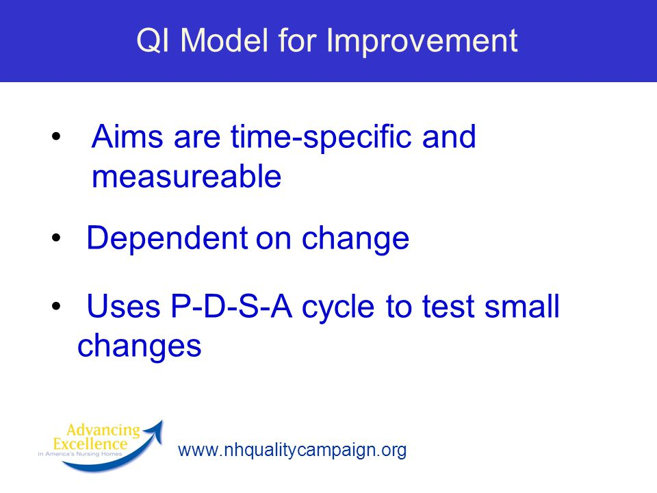 www.nhqualitycampaign.org QI Model for Improvement Aims are time-specific and measureable Dependent on change Uses P-D-S-A cycle to test small changes