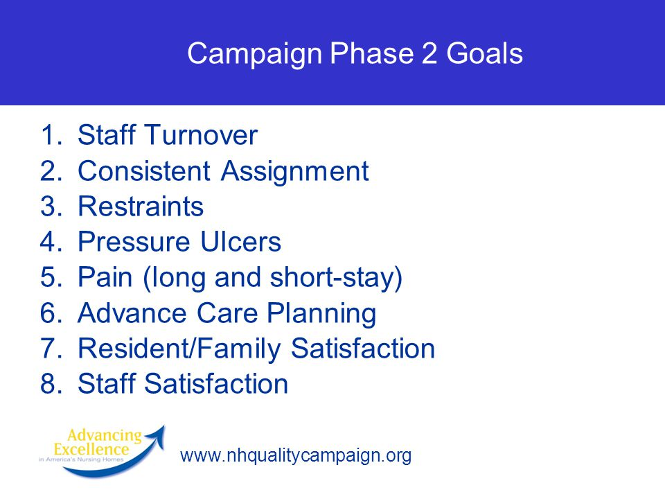 www.nhqualitycampaign.org Campaign Phase 2 Goals 1. Staff Turnover 2. Consistent Assignment 3. Restraints 4. Pressure Ulcers 5. Pain (long and short-s