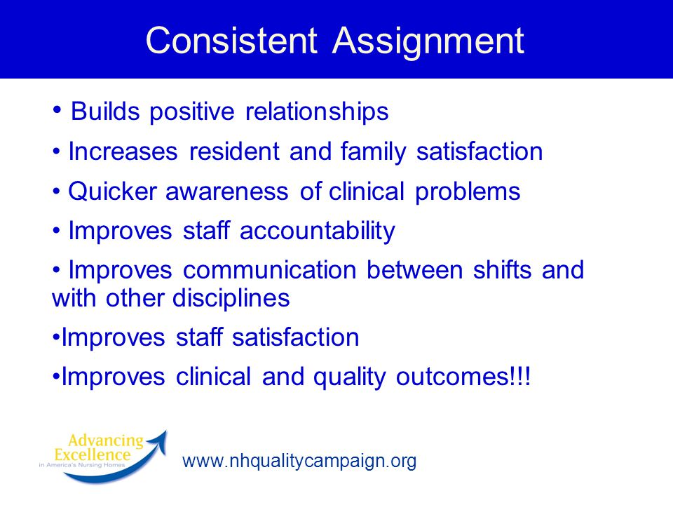 Consistent Assignment Builds positive relationships Increases resident and family satisfaction Quicker awareness of clinical problems Improves staff a