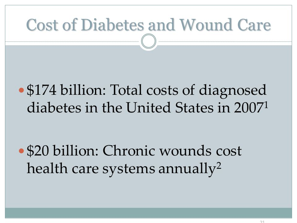 Cost of Diabetes and Wound Care $174 billion: Total costs of diagnosed diabetes in the United States in 2007 1 $20 billion: Chronic wounds cost health