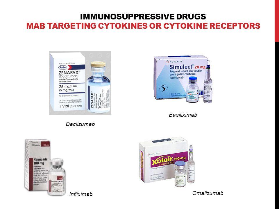 IMMUNOSUPPRESSIVE DRUGS MAB TARGETING CYTOKINES OR CYTOKINE RECEPTORS Basiliximab Daclizumab Infliximab Omalizumab